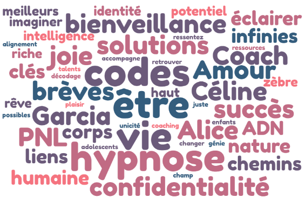 Céline Alice Garcia thérapeute  - Mon nuage de mots