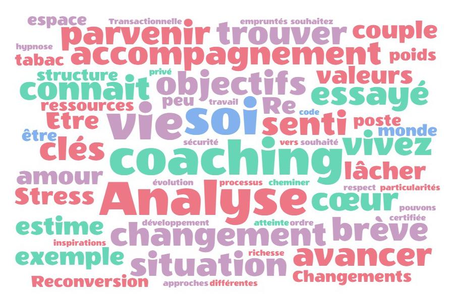 Coaching nuage de mots